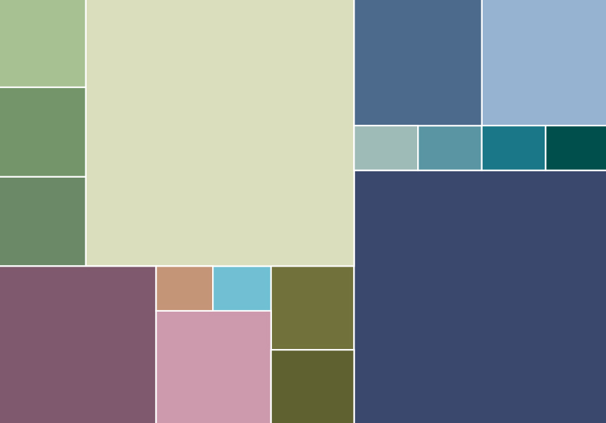 Technology in healthcare color trends swatches