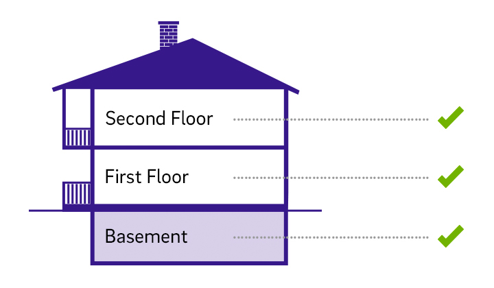 Diagram of where to install: vinyl sheet can be used on any floor or in any room